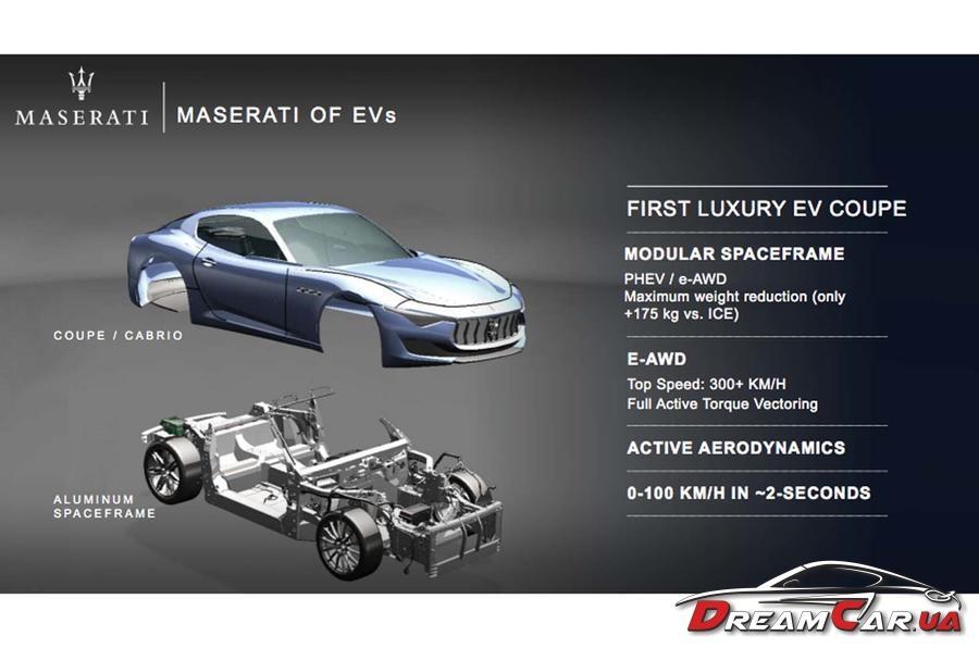 Maserati Alfieri 2
